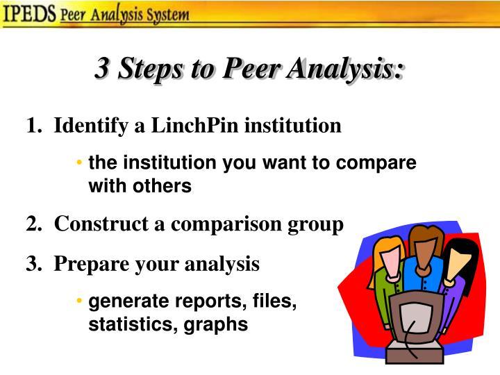 3 Steps to Peer Analysis: