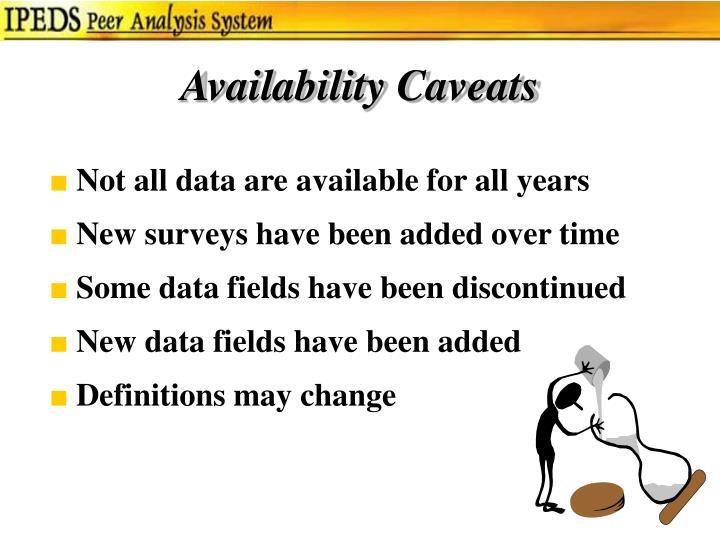 Availability Caveats