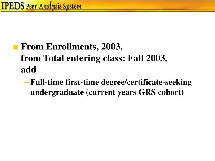 From Enrollments, 2003,
