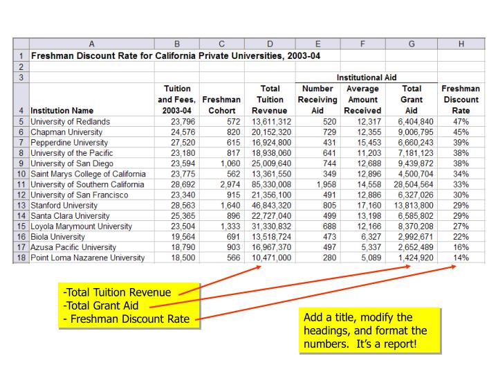 -Total Tuition Revenue