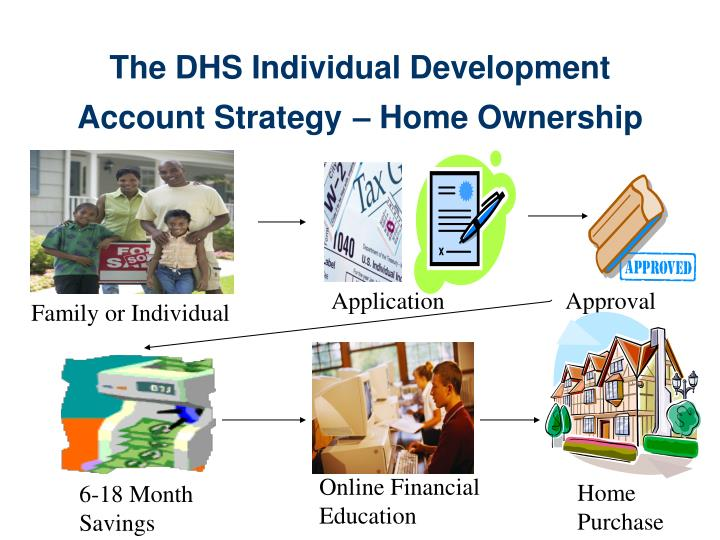 the dhs individual development account strategy home ownership n.