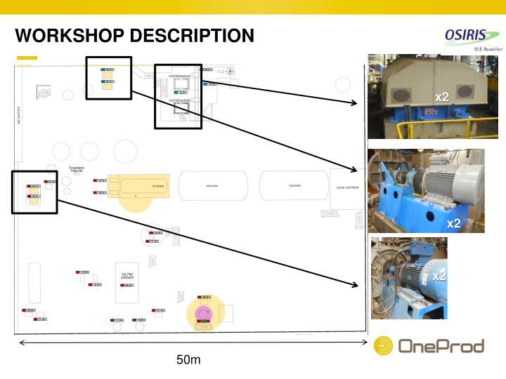 Workshop description
