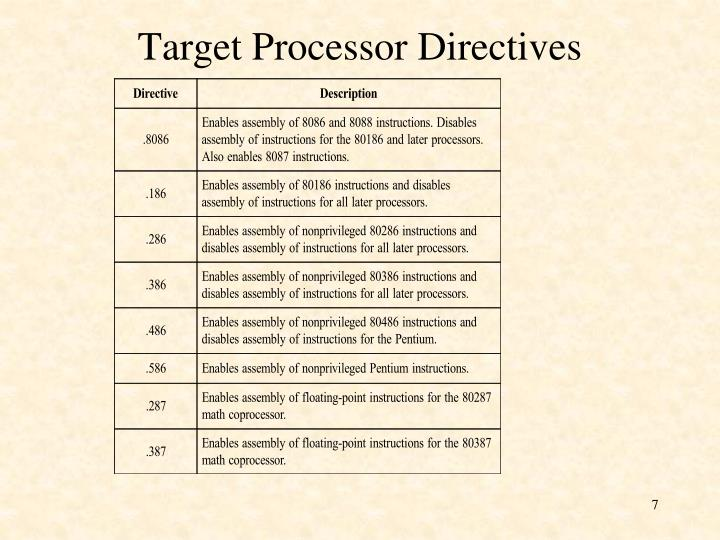 Target Processor Directives