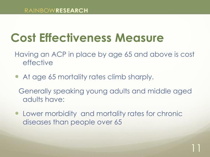 Cost Effectiveness Measure