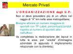mercato privati23
