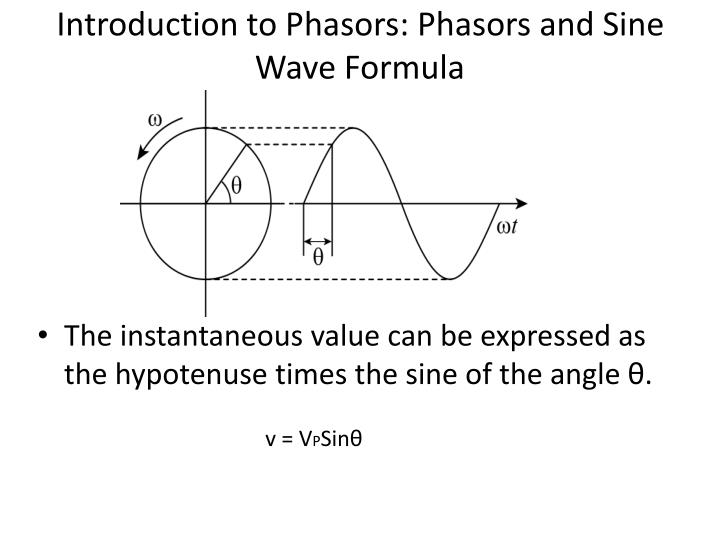 Introduction to Phasors: Phasors and Sine Wave Formula