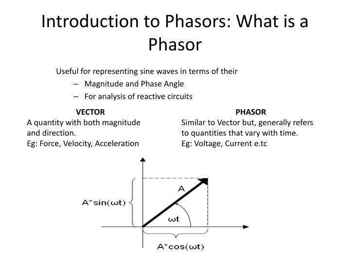Introduction to phasors what is a phasor