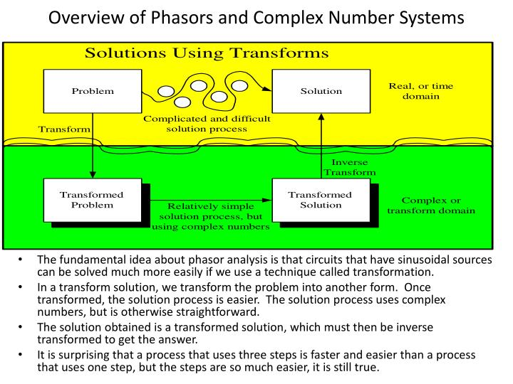 Overview of phasors and complex number systems