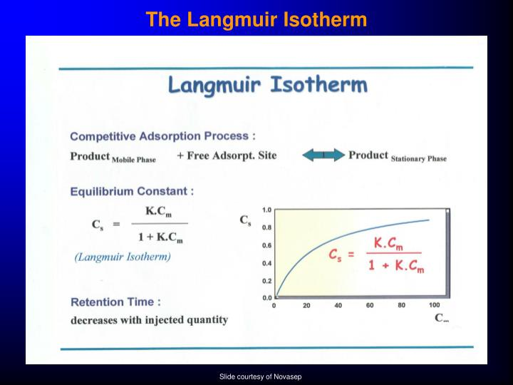 The Langmuir Isotherm