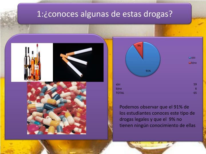 1:¿conoces algunas de estas drogas?