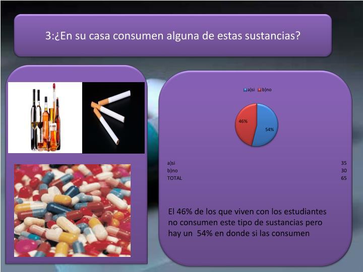 3:¿En su casa consumen alguna de estas sustancias?