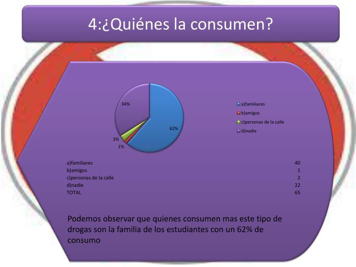 4:¿Quiénes la consumen?