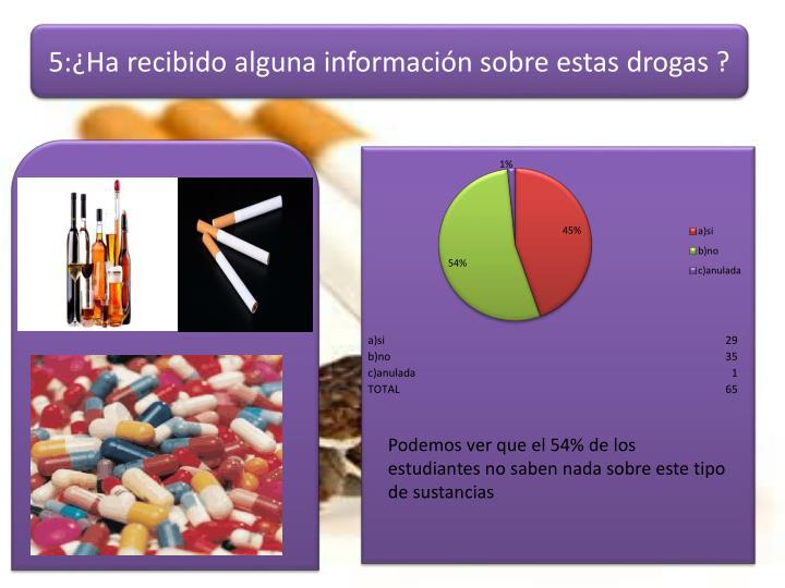 5:¿Ha recibido alguna información sobre estas drogas ?