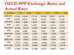 oecd ppp exchange rates and actual rates