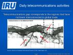 daily telecommunications activities