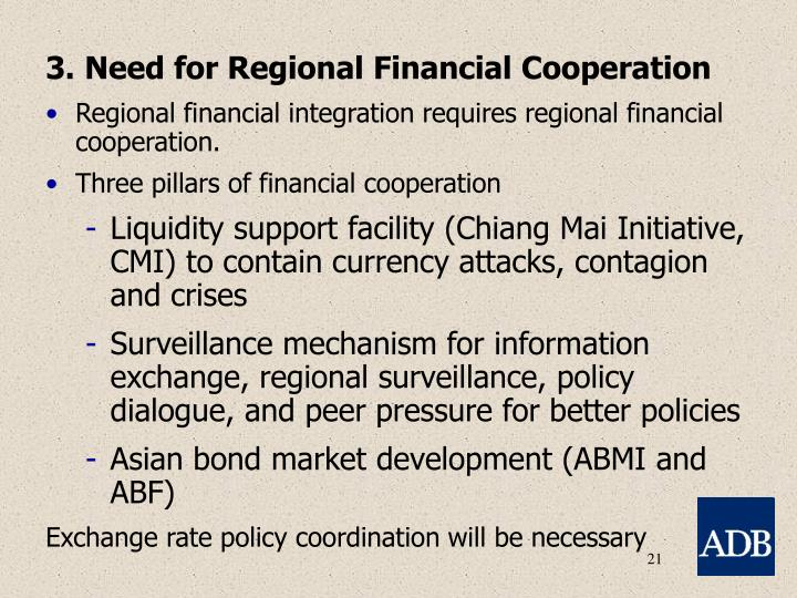3.	 Need for Regional Financial Cooperation