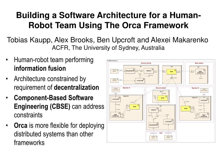 building a software architecture for a human robot team using the orca framework n.