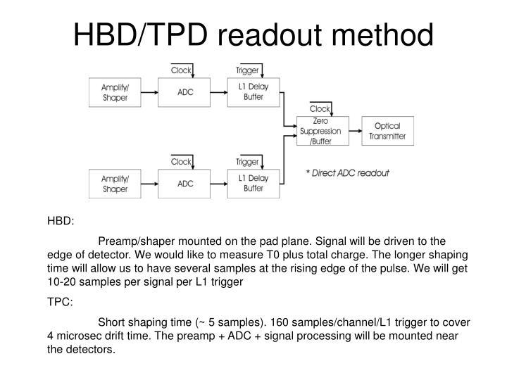 Hbd tpd readout method
