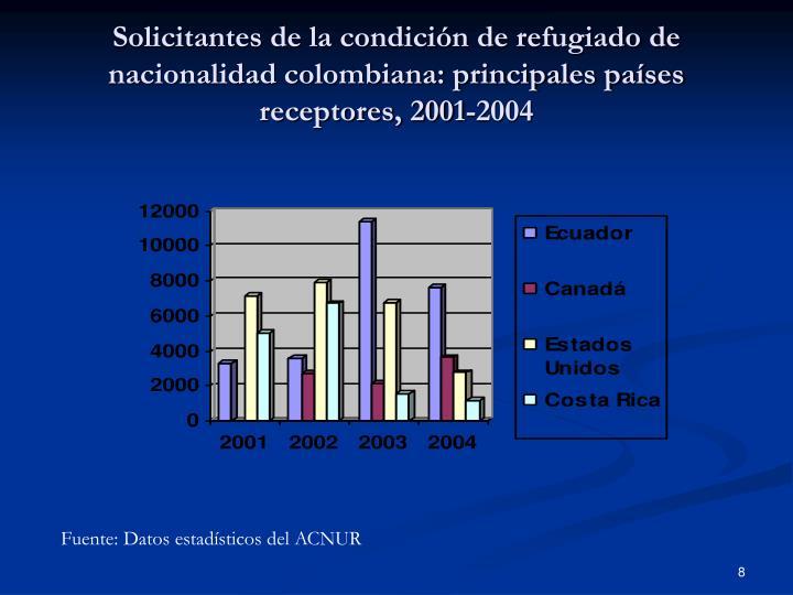 Solicitantes de la condición de refugiado de nacionalidad colombiana: principales países receptores, 2001-2004