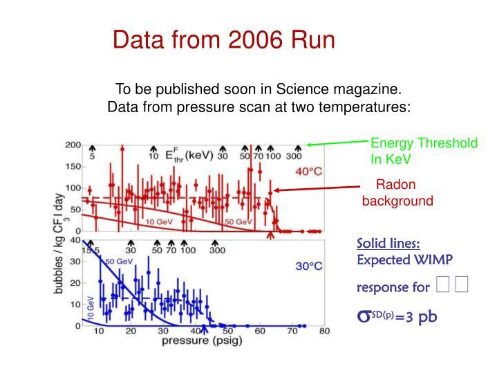 Data from 2006 run