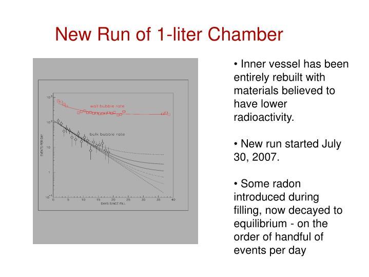 New Run of 1-liter Chamber