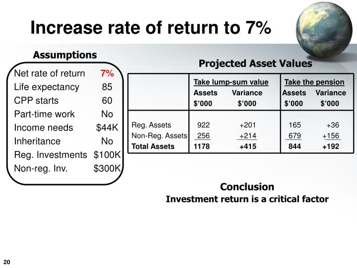 Net rate of return