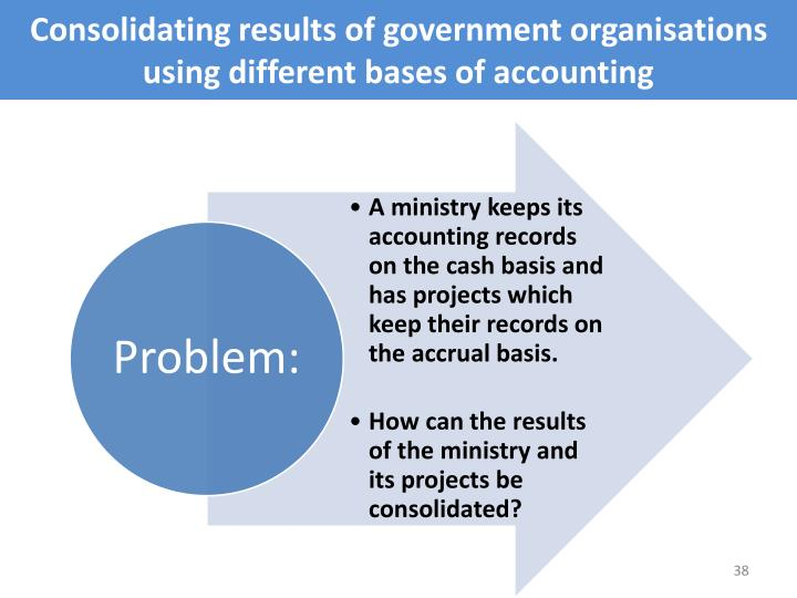 Consolidating results of government organisations using different bases of accounting
