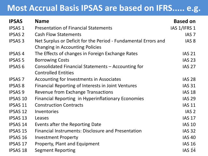 Most Accrual Basis IPSAS are based on IFRS..... e.g.