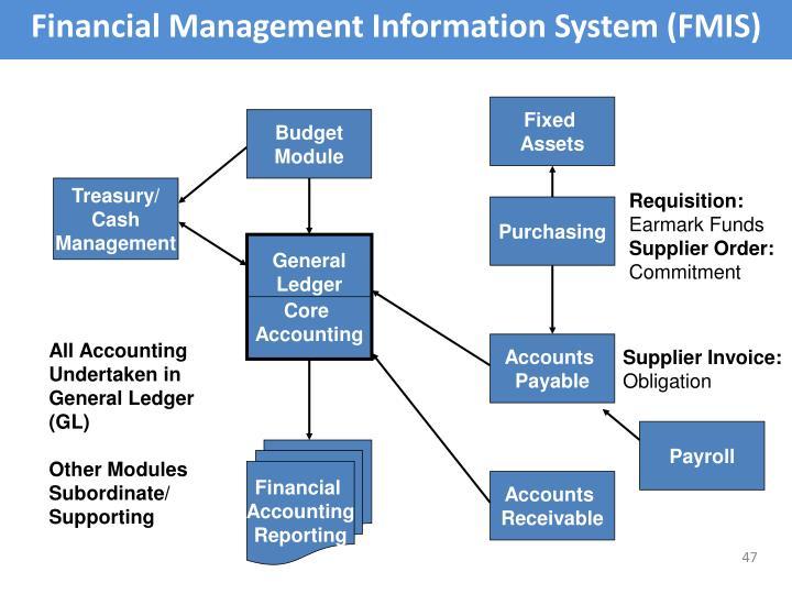 Financial Management Information System (FMIS)