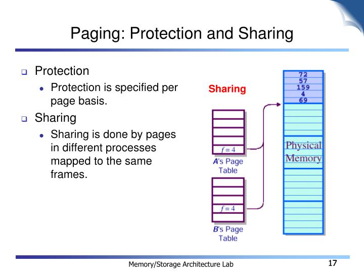 Paging: Protection and Sharing