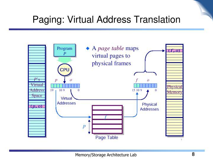 Paging: Virtual Address Translation