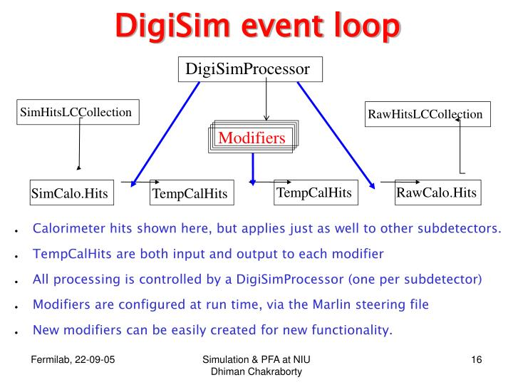 DigiSim event loop