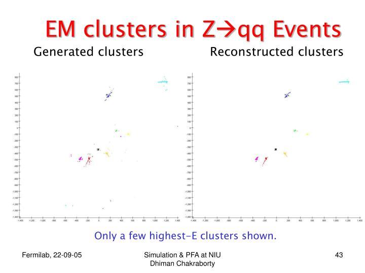 EM clusters in Z