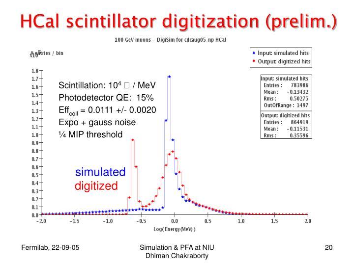 HCal scintillator digitization (prelim.)
