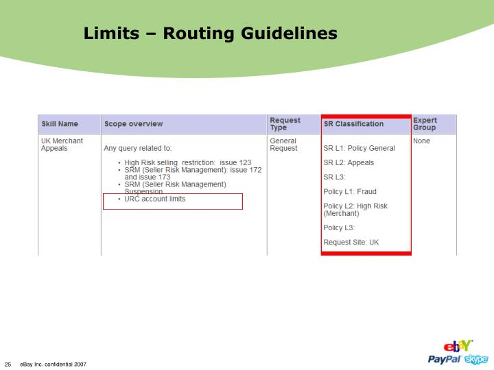 Limits – Routing Guidelines