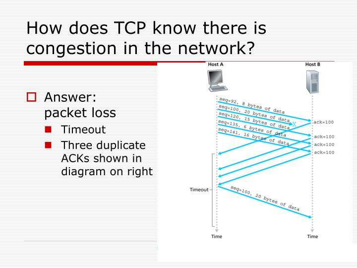 How does TCP know there is congestion in the network?