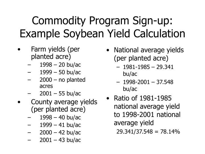 Farm yields (per planted acre)