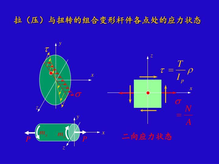 拉(压)与扭转的组合变形杆件各点处的应力状态