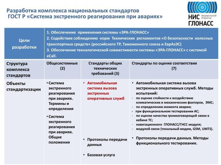 Разработка комплекса национальных стандартов