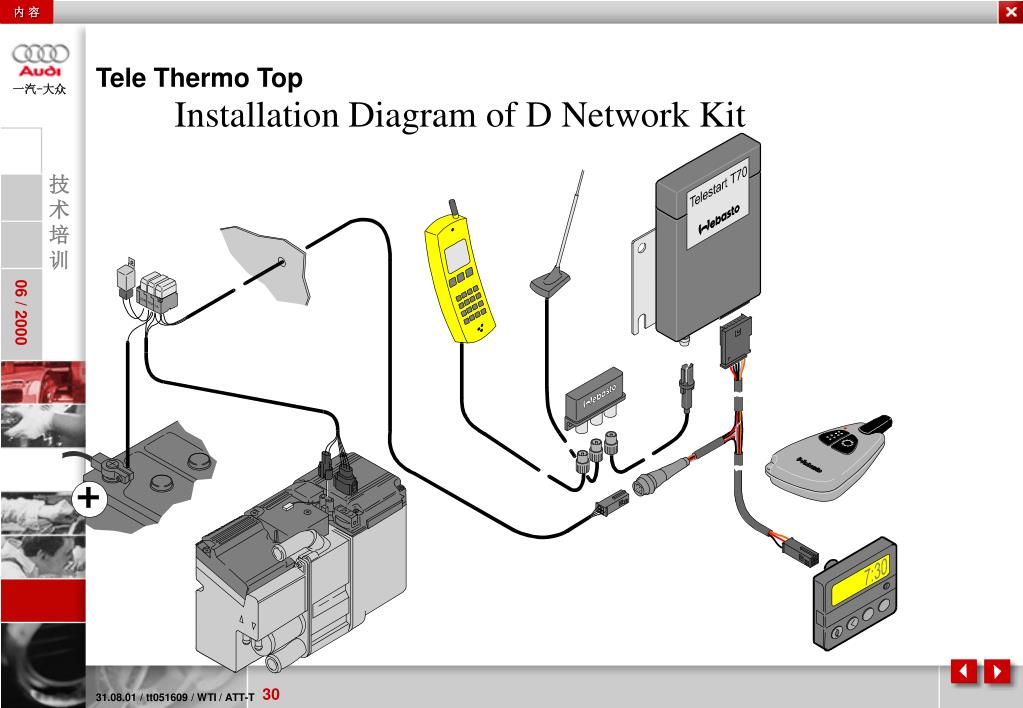 PPT - 驻车加热系统 PowerPoint Presentation - ID:6252160 Webasto Thermo Top Z C Wiring Diagram on
