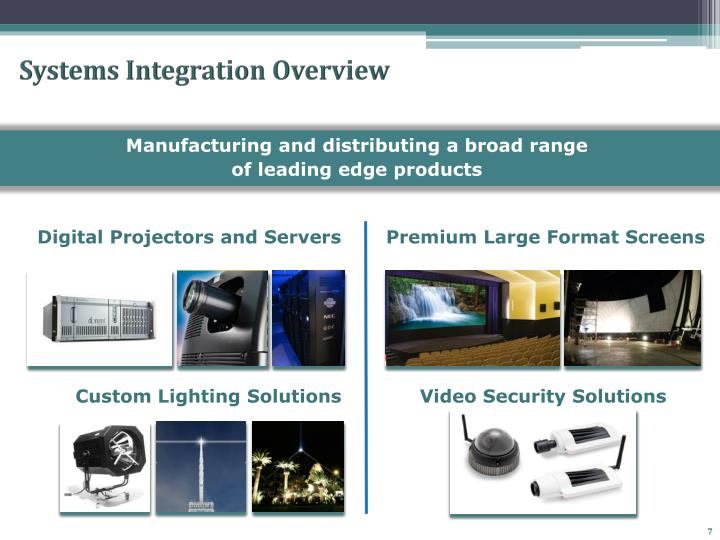 Systems Integration Overview