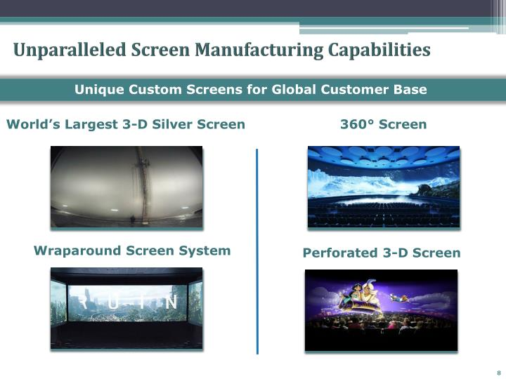 Unparalleled Screen Manufacturing Capabilities
