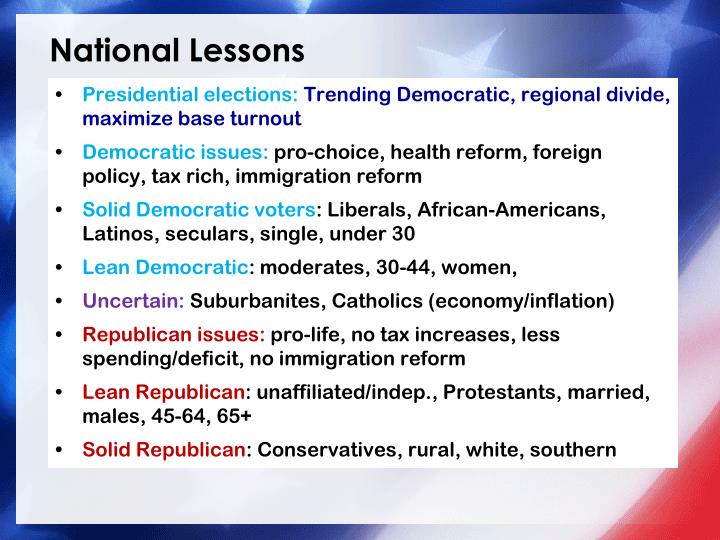 National Lessons