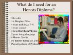 what do i need for an honors diploma