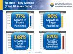results key metrics last 10 years data