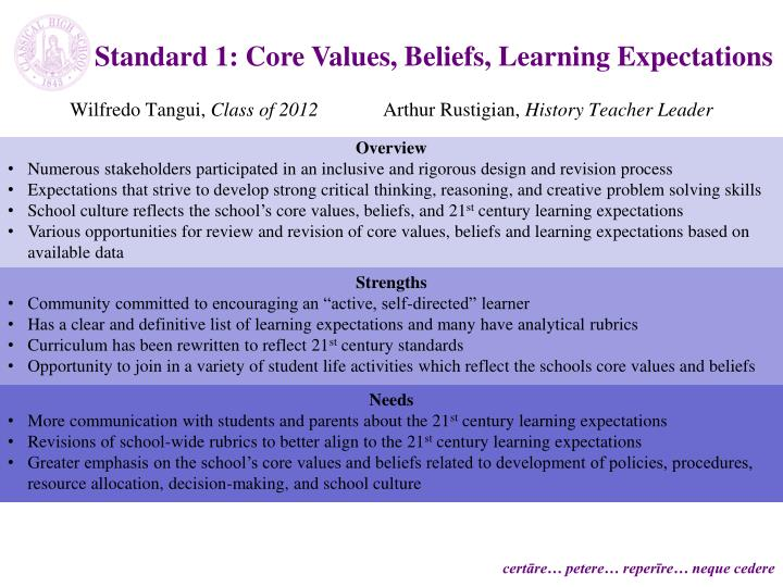 Standard 1: Core Values, Beliefs, Learning Expectations