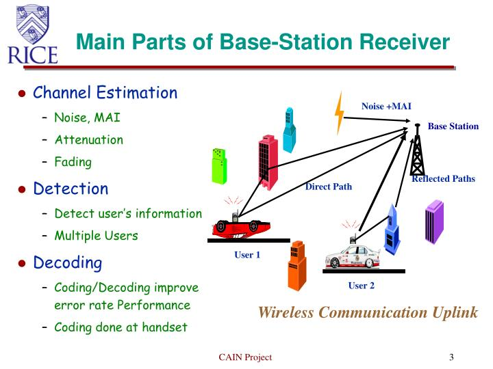 Main parts of base station receiver