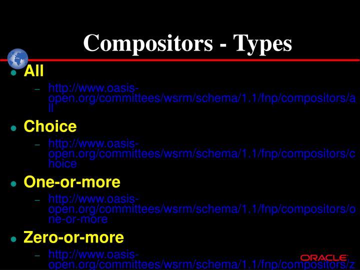 Compositors - Types