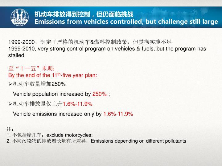 机动车排放得到控制,但仍面临挑战