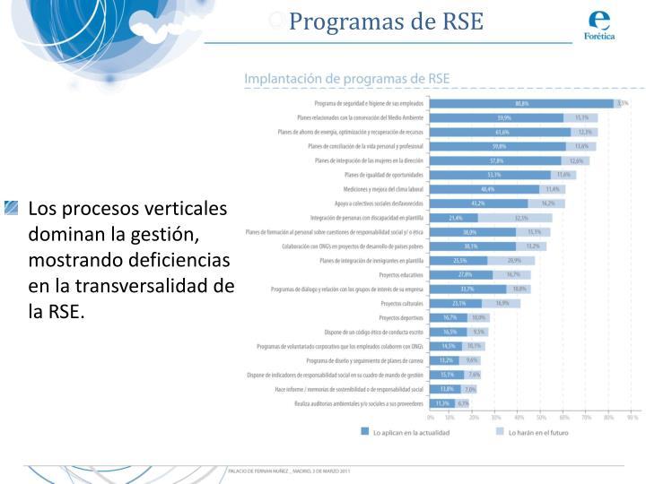 Programas de RSE